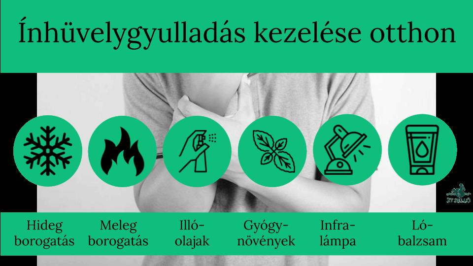 Mi a teendő, ha az ujjak ízületei fájnak: az okok és a kezelés - Masszázs July