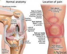 vállízület előkészítése kenőcsök fájdalomra és ízületek repedésére
