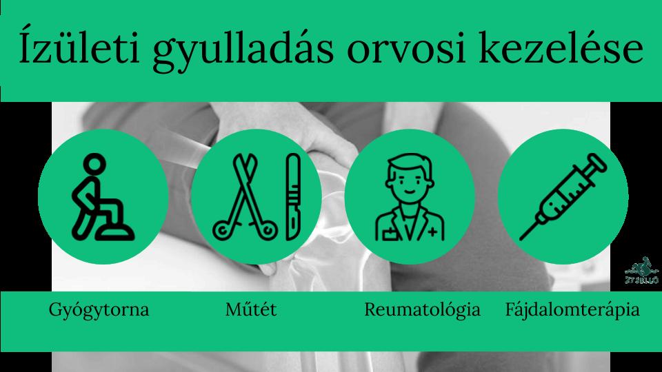 Mitől betegszik meg a térdízület? | alkoholstop.hu