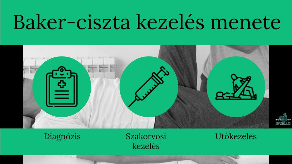 A térdfájdalom három tipikus esete - fájdalomportáalkoholstop.hu