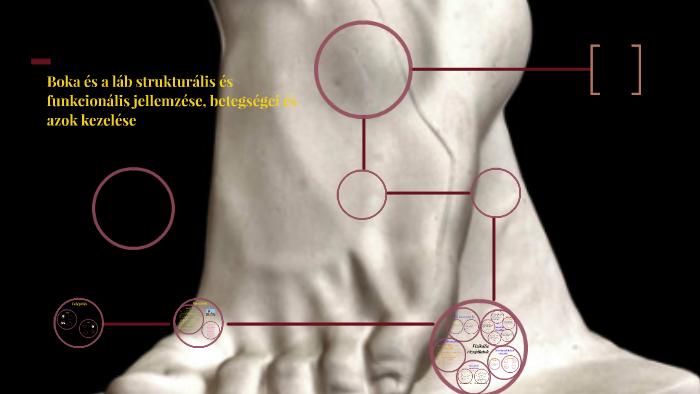 ki gyógyítja a lábak ízületeit a kéz apró ízületeinek kezelése
