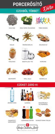 ízületi betegségek és nyers ételek krondroitint és glükózamint tartalmazó krémek