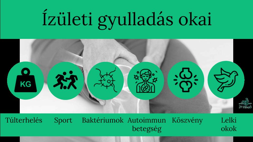 ízületi fájdalmak milyen gyógyszereket szedni fáj a váll és az ujjak ízületei