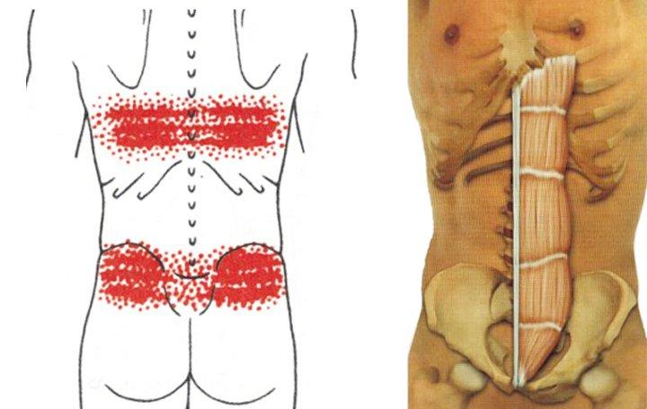 ahol kezelni kell a lábízürt ahol jobb a térdízület artrózisának kezelése