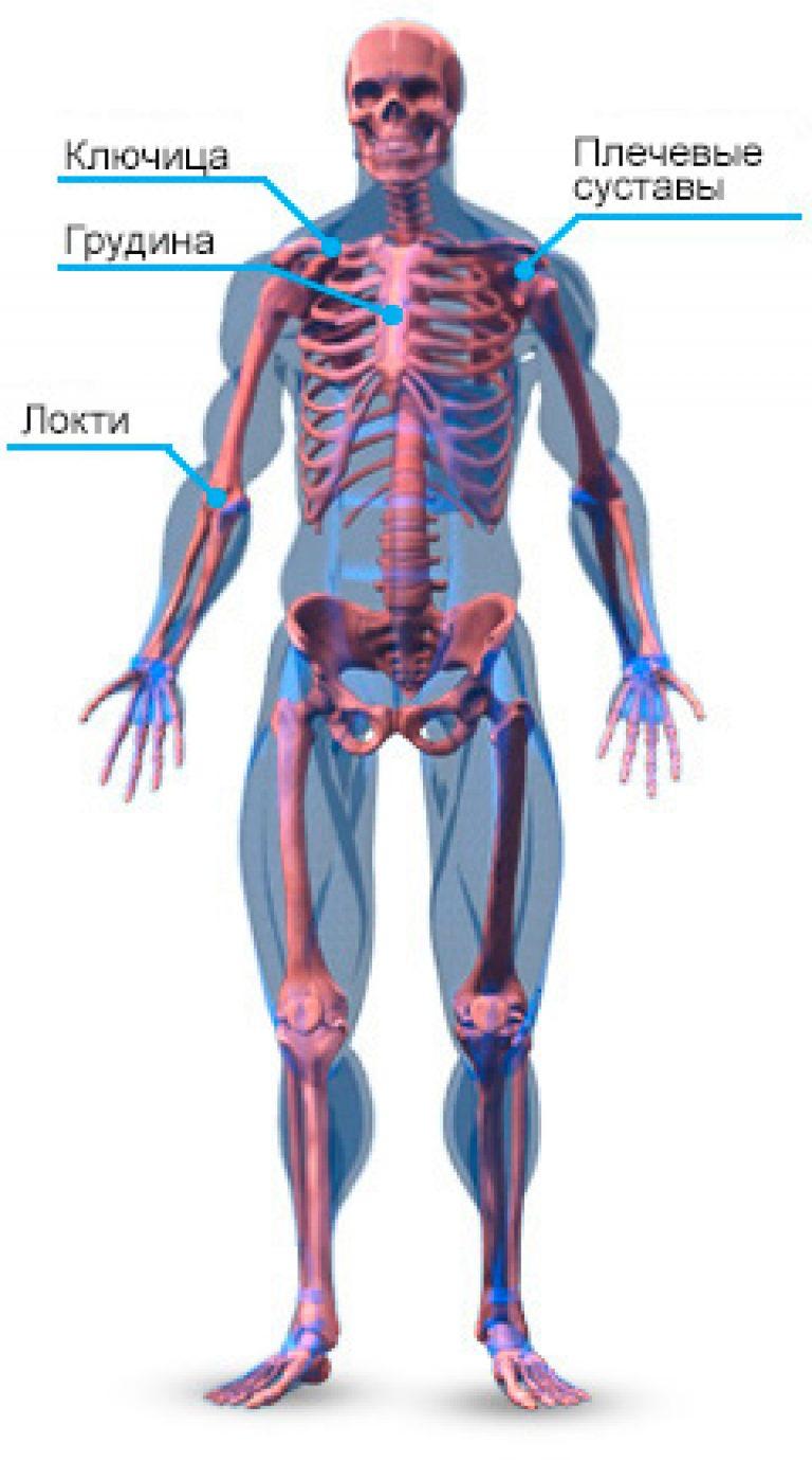a sternocostalis ízület sérülése